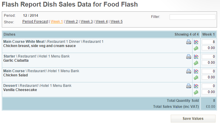 The Example Shown Above Has Been Set To Enter Weekly Totals And Sales Values Quantity Per Dish